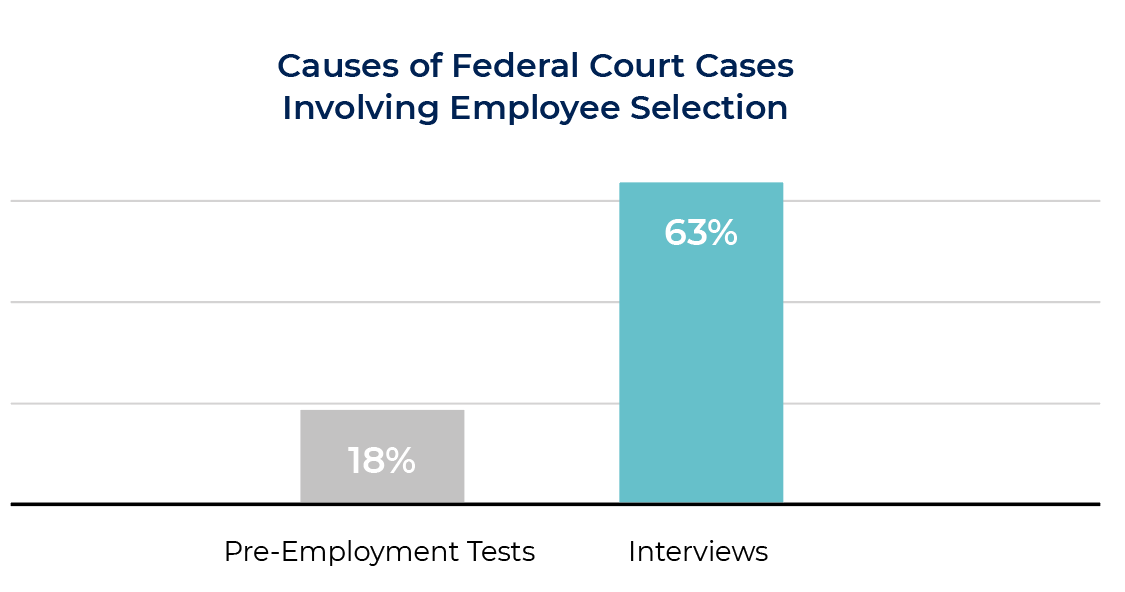 Causes of federal court cases chart